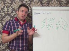 Евгений Грин - Как навести порчу за 5 минут. Как навести сильную порчу!